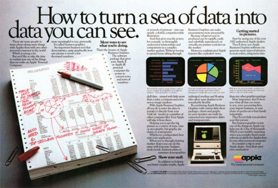 1983 sea of data