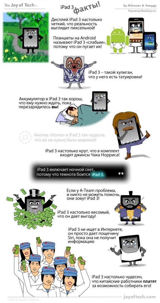 Юмор: 11 фактов об iPad 3, о которых вы не знали