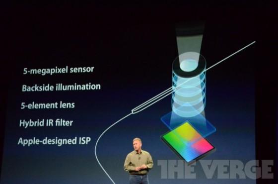 Новый iPad – обзор изменений
