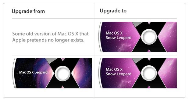 Обновление до Mac OS X Snow Leopard