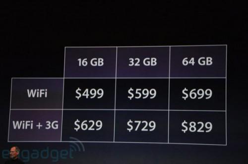 Цены на iPad