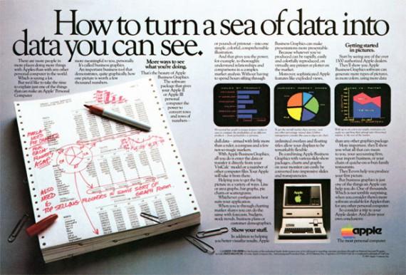 1983 sea of data