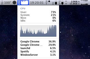 iStat Menus — красивая статистика производительности вашего Mac