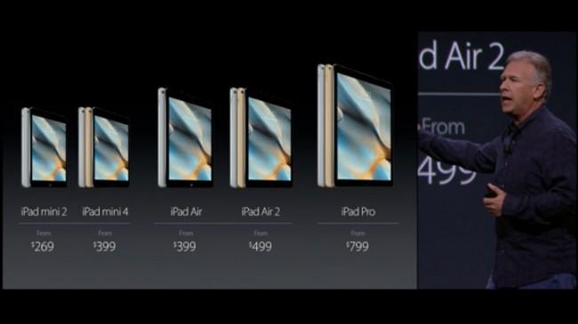 Самая ударная компания – презентации и релизы Apple